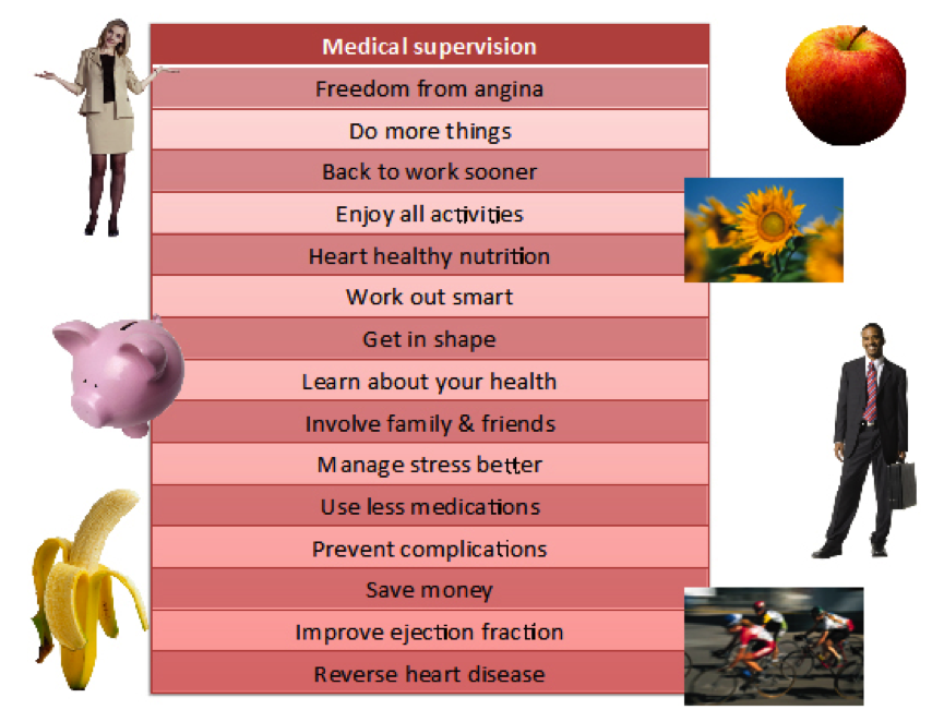 effects of cardiac rehabilitation on cardiovascular disease Coronary heart disease (chd) is the single most common cause of death globally however, with falling chd mortality rates, an increasing number of people live with chd and may need support to manage their symptoms and prognosisexercise-based cardiac rehabilitation (cr) aims to improve the health and outcomes of people with chd this is an update of a cochrane systematic review previously.